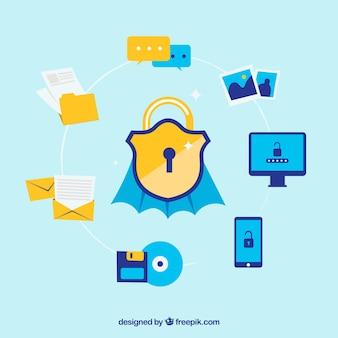 Segurança integral para todos os dispositivos com design plano