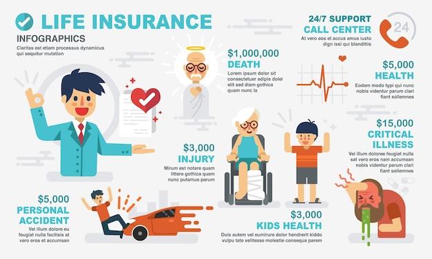 Seguro de vida saudável infográfico.