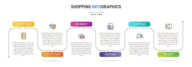 Seis elementos gráficos coloridos para as etapas sucessivas do processo de compra com ícones e texto