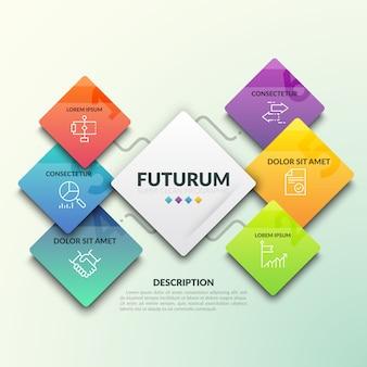Seis elementos quadrados numerados de cores e tamanhos diferentes, colocados ao redor do central e conectados por linhas. layout de design infográfico.