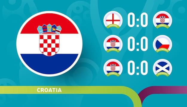 Seleção da croácia programar partidas na fase final do campeonato de futebol de 2020