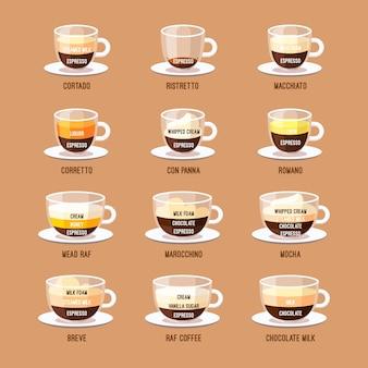 Seleção de tipos de café