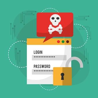 Senha de login senha aviso desbloqueio informações