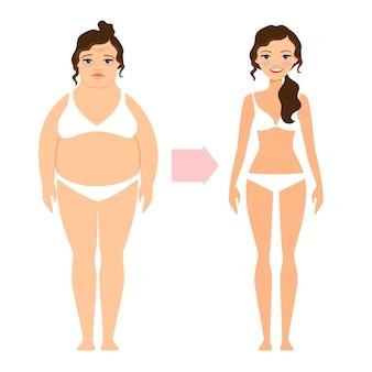 Senhora gorda e mulher dieta slim