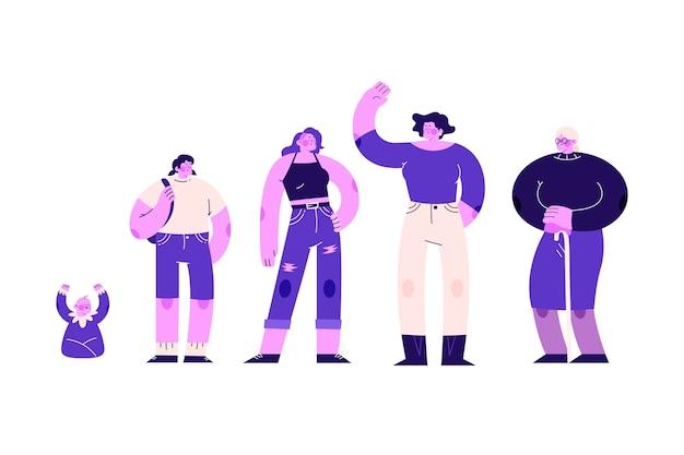 Ser humano colorido em diferentes idades