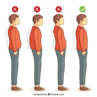 Série de posturas corretas e incorretas para as costas
