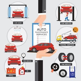 Serviço de automóvel e cliente trazem para carro de manutenção
