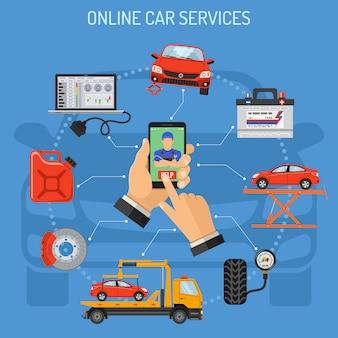 Serviço de carro on-line e conceito de manutenção