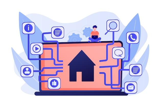 Serviço de desenvolvimento, casa inteligente, tecnologia iot, programação de rede