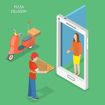Serviço de entrega de pizza online.