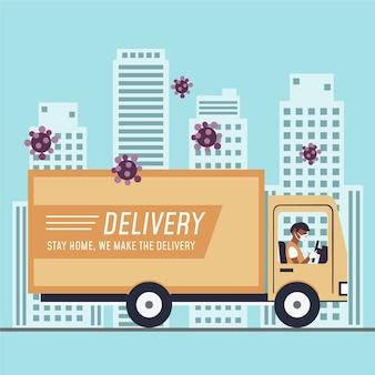 Serviço de entrega durante o coronavírus