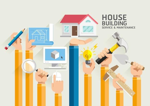 Serviço e manutenção de edifícios residenciais.