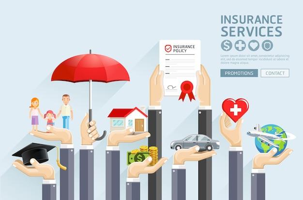 Serviços de seguros de mãos.