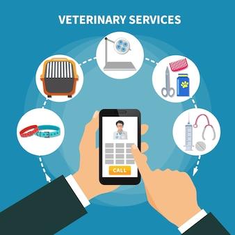 Serviços veterinários