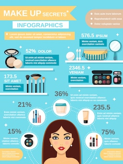 Set de infografia de maquiagem