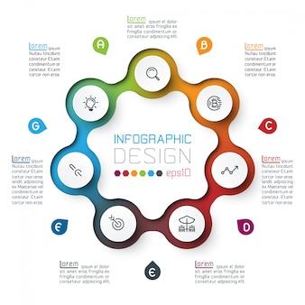 Sete círculos com modelo de negócios infográfico