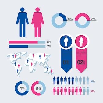 Sete ícones de infográfico de população
