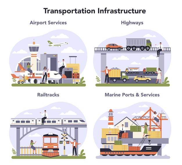 Setor de infraestrutura de transporte da economia definida