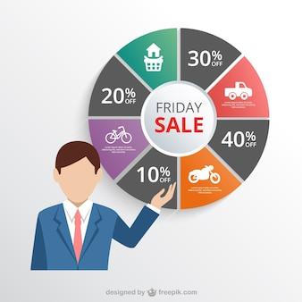 Sexta-feira a venda infográfico