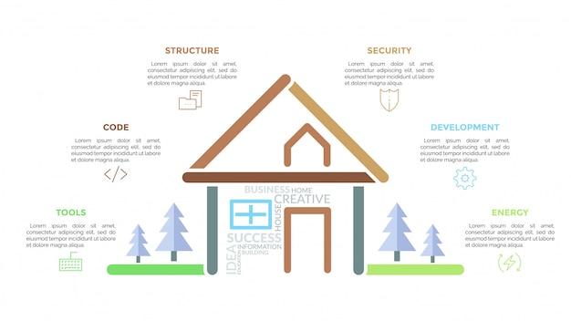 Silhueta da casa de madeira em pé entre árvores da floresta e cercada por ícones de linha fina e caixas de texto. conceito de tecnologias ecológicas para casa.