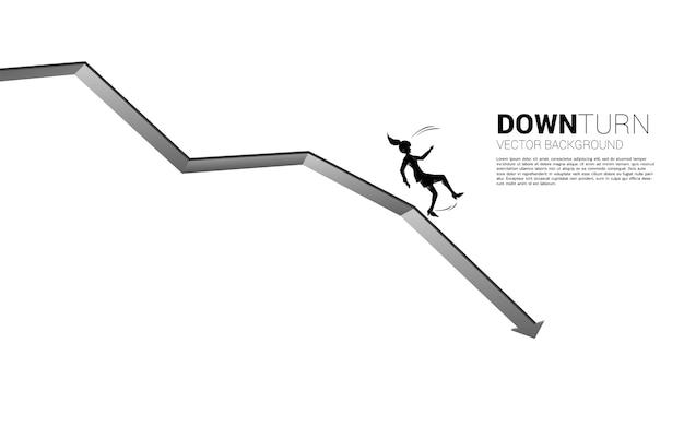 Silhueta de escorregão de empresária e caindo do gráfico de desaceleração. conceito para negócios falidos e acidentais