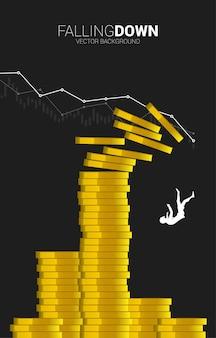 Silhueta de mulher de negócios caindo da pilha de moedas de dinheiro. conceito de declínio no valor do negócio e na receita.