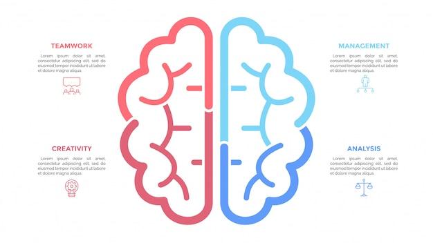 Silhueta do cérebro humano desenhada com linhas coloridas, ícones lineares e caixas de texto. conceito de brainstorming, pensamento moderno e neurociência.