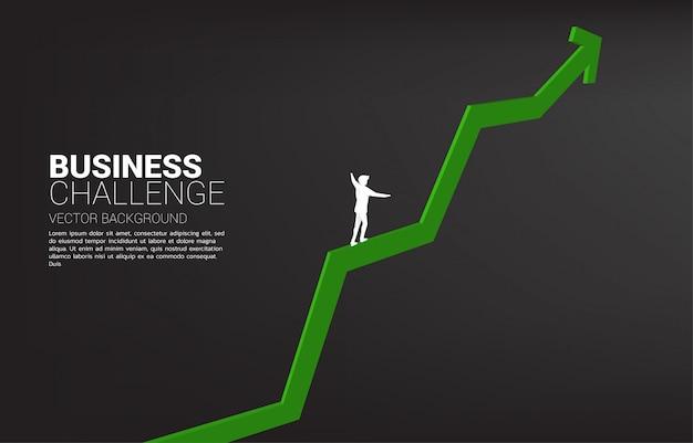 Silhueta do empresário andando na corda a pé até o gráfico de crescimento. conceito de risco de negócios e desafio no plano de carreira