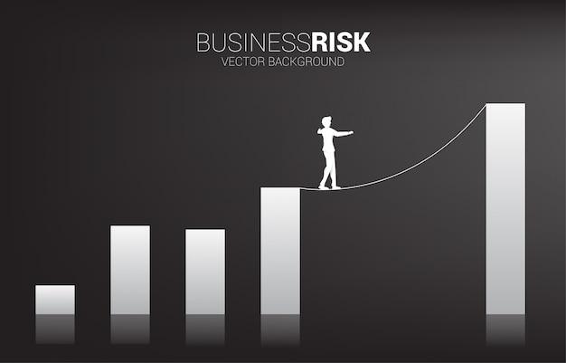Silhueta do empresário andando na corda andar caminho para o gráfico de barras mais alto.