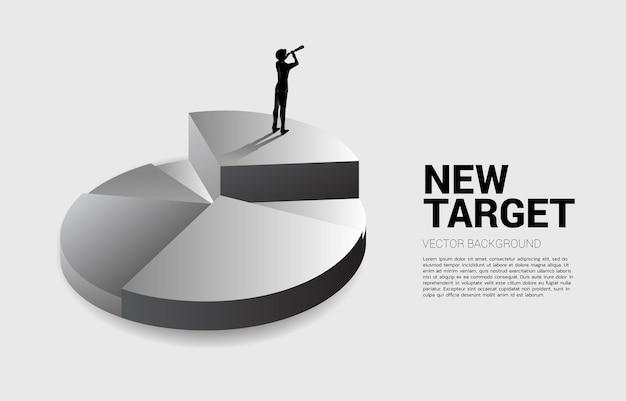 Silhueta do empresário olhando através do telescópio no gráfico de pizza 3d. conceito de negócio para missão e encontrar um novo alvo.