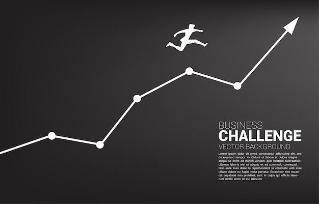 Silhueta do empresário saltando no gráfico crescente. conceito de pessoas prontas para iniciar carreira e negócios
