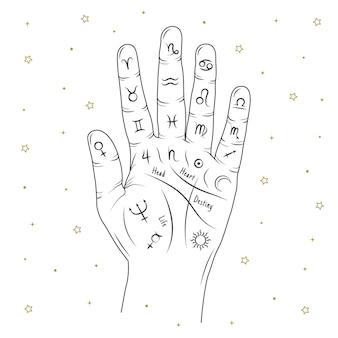 Símbolo de quiromancia de mão desenhada design
