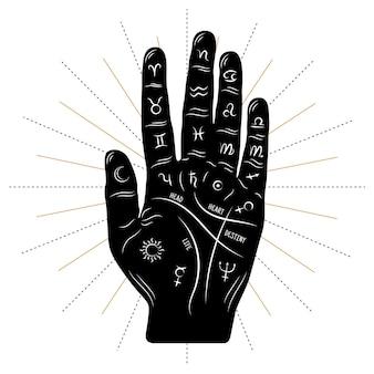Símbolo de quiromancia estilo mão desenhada