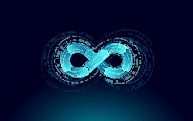 Símbolo do infinito de operações de desenvolvimento de software devops