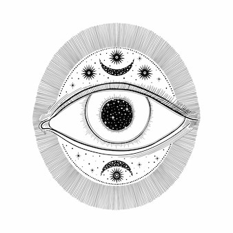 Símbolo do olho vendo mal.