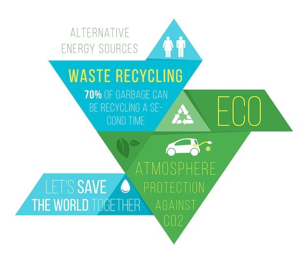 Símbolos de gráficos de infográficos de ecologia