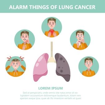Sinais e sintomas do câncer de pulmão. doença respiratória.
