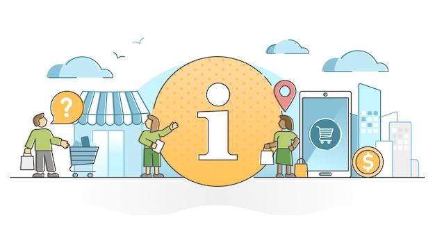 Sinal de informação como símbolo de carta de informação para conceito de estrutura de tópicos de ajuda ou assistência. apoie o ponto de serviço com perguntas profissionais e ilustração de respostas. os clientes procuram local de dados.