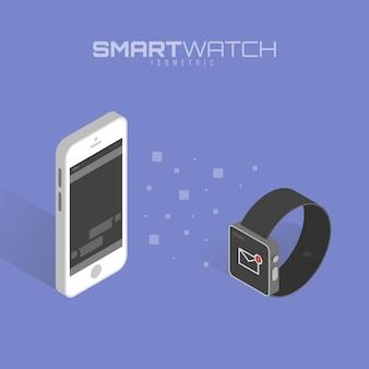 Sincronização de calendário entre o relógio inteligente e o telefone inteligente.