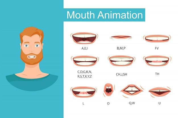 Sincronização labial masculina, pronúncia do alfabeto, gráfico de boca do fonema.