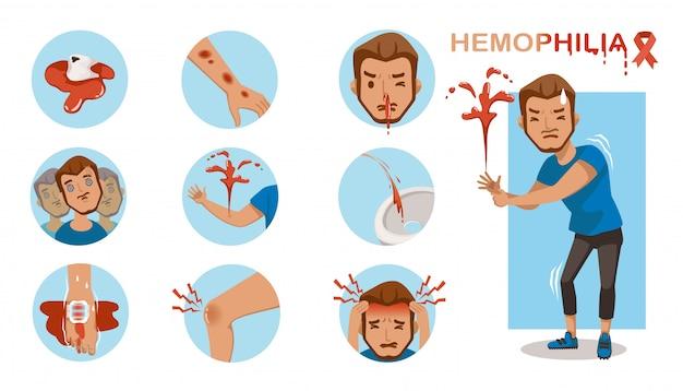 Sintoma de hemofilia infographics em um conjunto de círculo. sangramento excessivo.