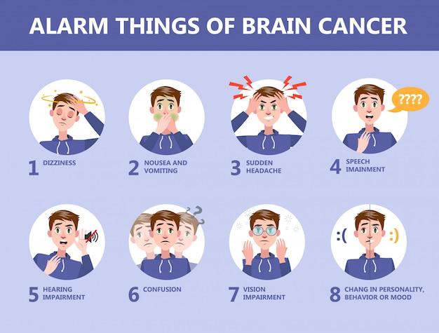 Sintoma de infográfico de câncer no cérebro. exame da cabeça e tratamento com radiação