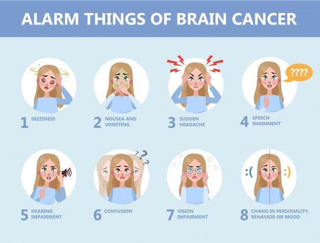 Sintoma de infográfico de câncer no cérebro. exame de cabeça e tratamento de redução. ilustração