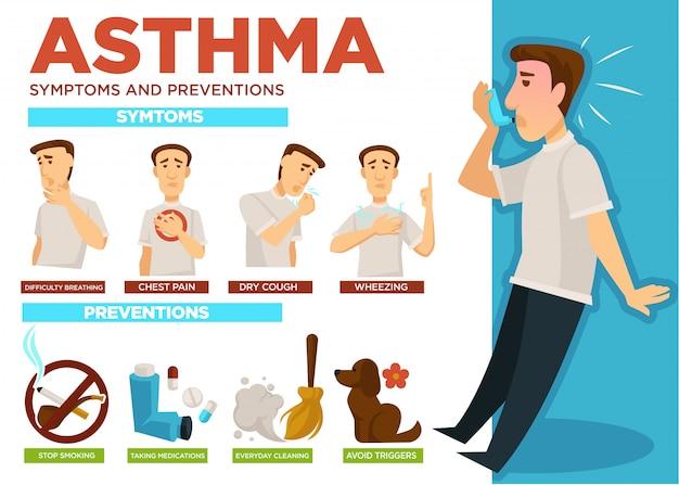 Sintomas da asma e prevenção de infográfico de doença