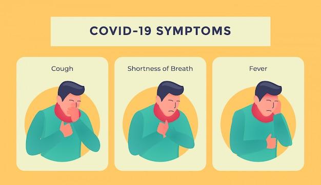 Sintomas da doença do vírus covid-19 ou corona com ilustração de pessoas doentes