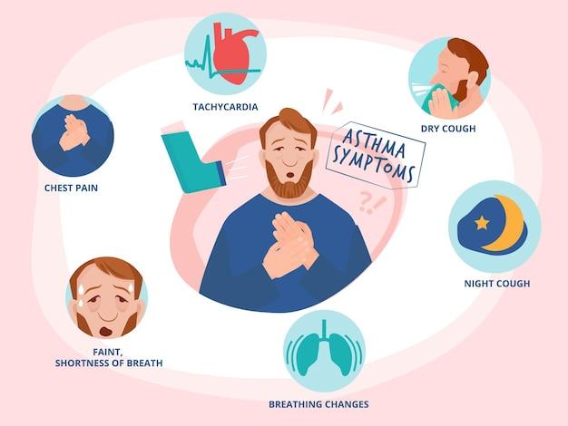 Sintomas de asma. infográfico de doenças de pessoas alérgicas infográfico médico de pessoas doentes.