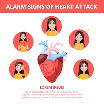 Sintomas de ataque cardíaco e sinais de alerta. infográfico