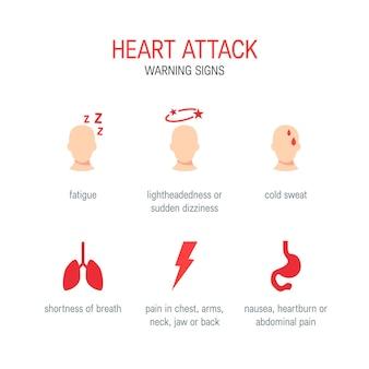 Sintomas de ataque cardíaco.