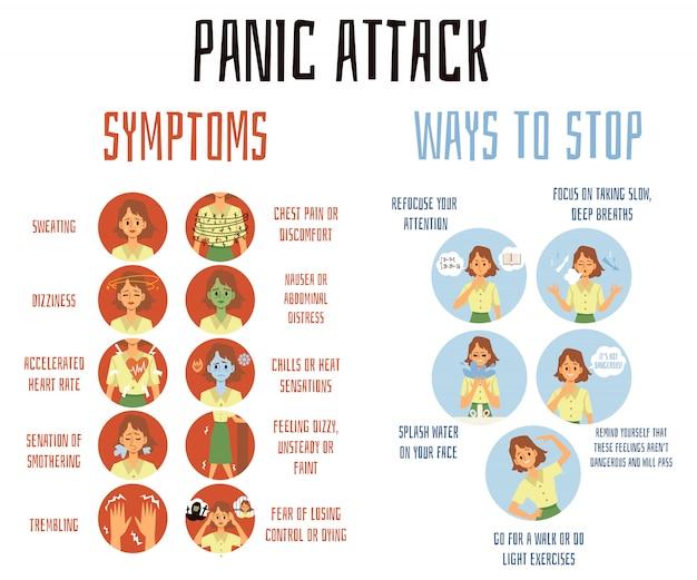 Sintomas de ataque de pânico e maneiras de parar - infográfico cartaz com mulher de cartum