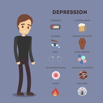 Sintomas de depressão. cansaço e culpa, dependência de álcool e raiva.